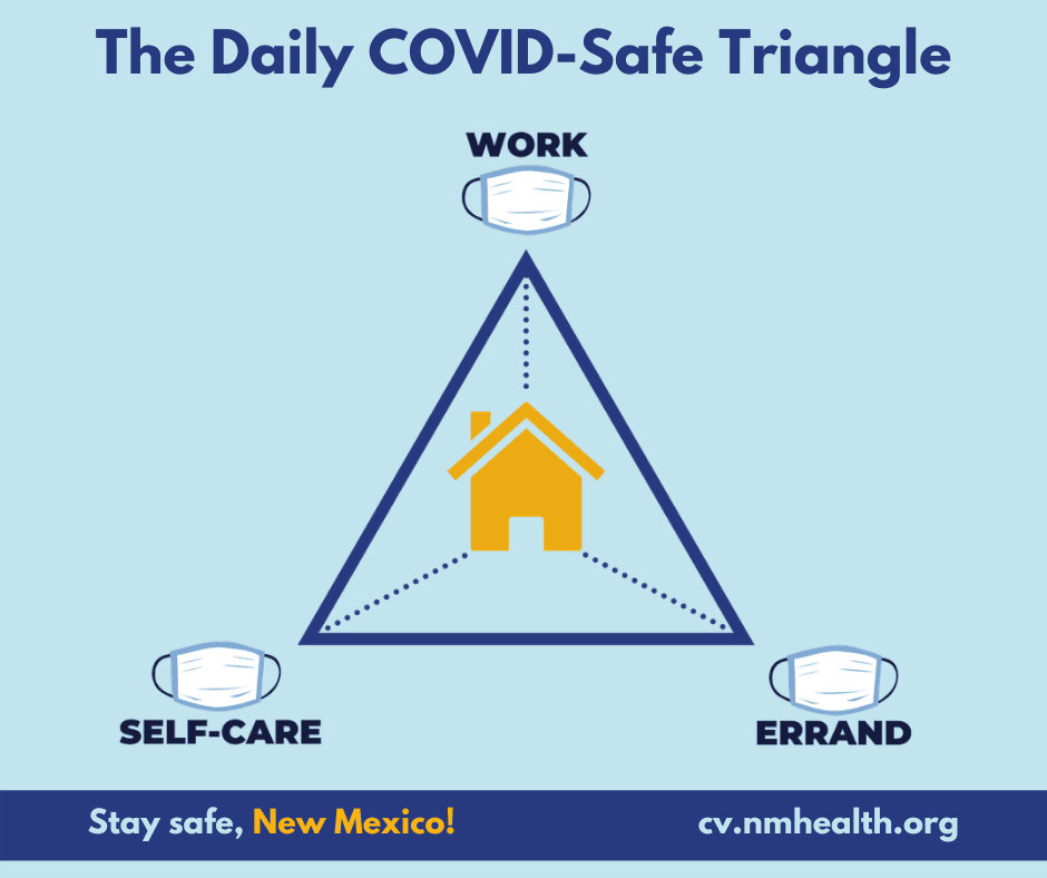 Triangle of Safety