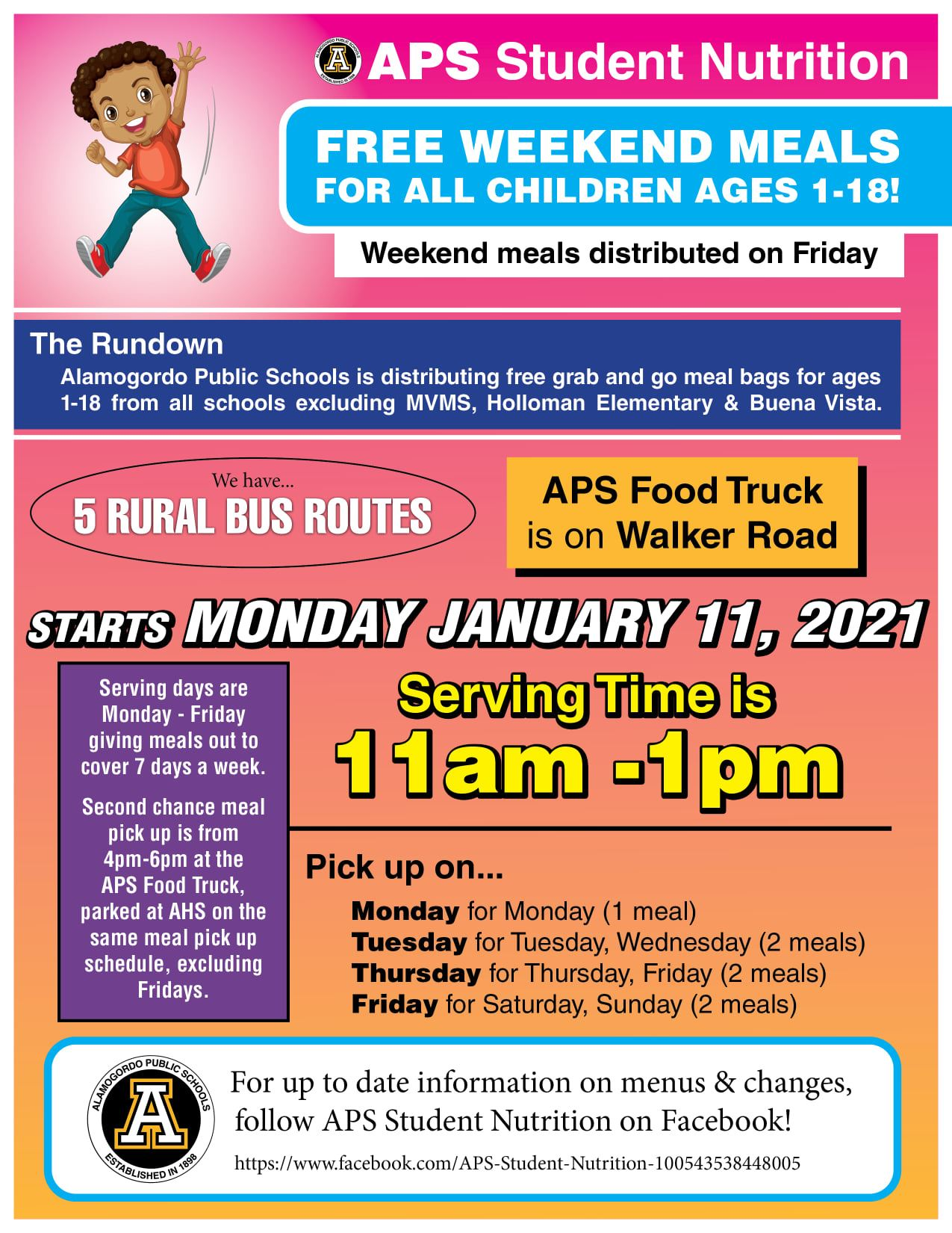 APS Student Nutrition Jan 2021